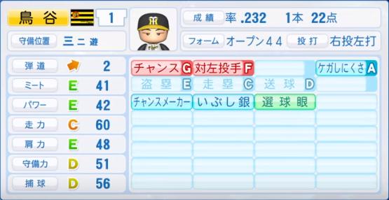 鳥谷_阪神_パワプロ能力データ_2019年シーズン終了時