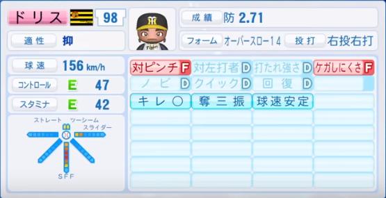 ドリス_阪神タイガース_パワプロ能力データ_2018年シーズン終了時