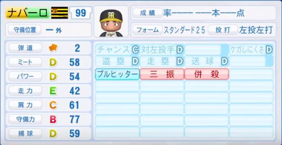 ナバーロ _阪神タイガース_パワプロ能力データ_2018年シーズン終了時