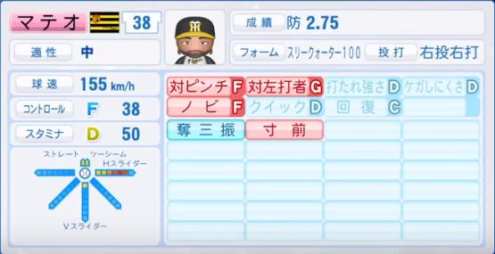マテオ_阪神タイガース_パワプロ能力データ_2018年シーズン終了時