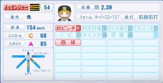 メッセンジャー_阪神タイガース_パワプロ能力データ_2018年シーズン終了時