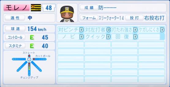 モレノ_阪神タイガース_パワプロ能力データ_2018年シーズン終了時
