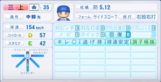 三上_横浜DeNAベイスターズ_パワプロ能力データ_2018年シーズン終了時