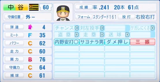 中谷将大_阪神タイガース_パワプロ能力データ_2018年シーズン終了時