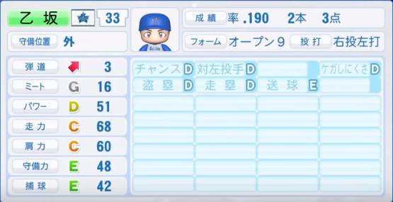 乙坂_横浜DeNAベイスターズ_パワプロ能力データ_2018年シーズン終了時
