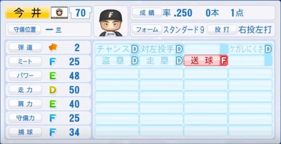 今井_日本ハムファイターズ_パワプロ能力データ_2018年シーズン終了時