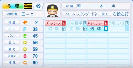 今成_阪神タイガース_パワプロ能力データ_2018年シーズン終了時