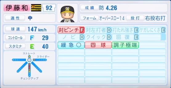 伊藤和雄_阪神タイガース_パワプロ能力データ_2018年シーズン終了時