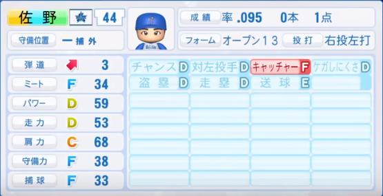 佐野_横浜DeNAベイスターズ_パワプロ能力データ_2018年シーズン終了時
