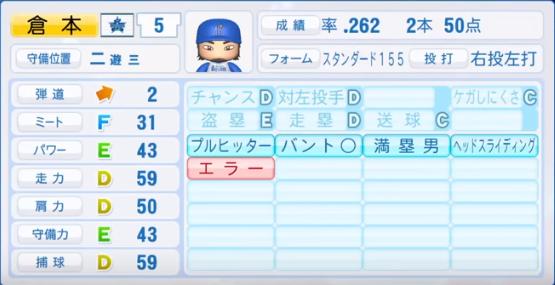倉本_横浜DeNAベイスターズ_パワプロ能力データ_2018年シーズン終了時