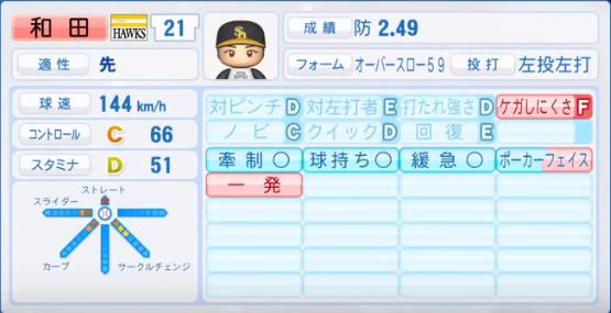 和田毅_ソフトバンクホークス_パワプロ能力データ_2018年シーズン終了時