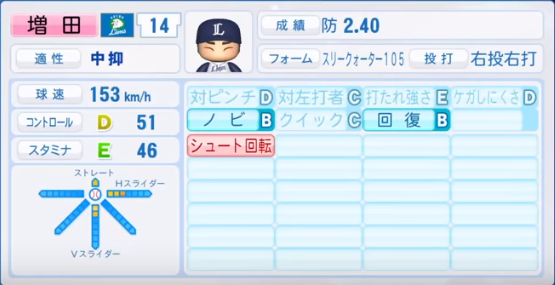 増田_西武ライオンズ_パワプロ能力データ_2018年シーズン終了時