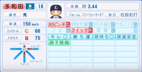 多和田_西武ライオンズ_パワプロ能力データ_2018年シーズン終了時