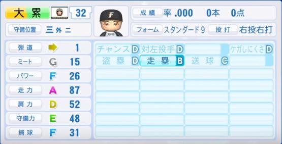 大累_日本ハムファイターズ_パワプロ能力データ_2018年シーズン終了時