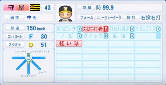 守屋_阪神タイガース_パワプロ能力データ_2018年シーズン終了時