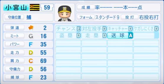 小宮山_阪神タイガース_パワプロ能力データ_2018年シーズン終了時
