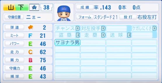 山下_横浜DeNAベイスターズ_パワプロ能力データ_2018年シーズン終了時