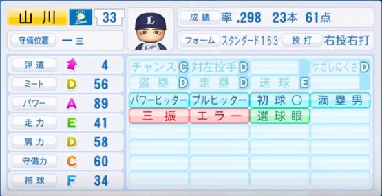 山川穂高_西武ライオンズ_パワプロ能力データ_2018年シーズン終了時
