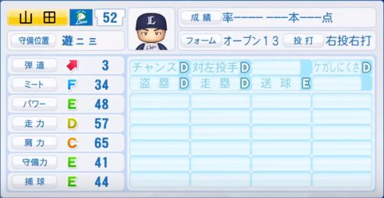 山田_西武ライオンズ_パワプロ能力データ_2018年シーズン終了時