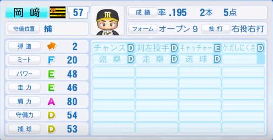 岡崎太一_阪神タイガース_パワプロ能力データ_2018年シーズン終了時