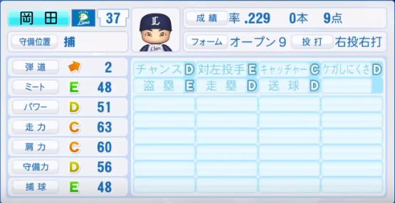 岡田_西武ライオンズ_パワプロ能力データ_2018年シーズン終了時