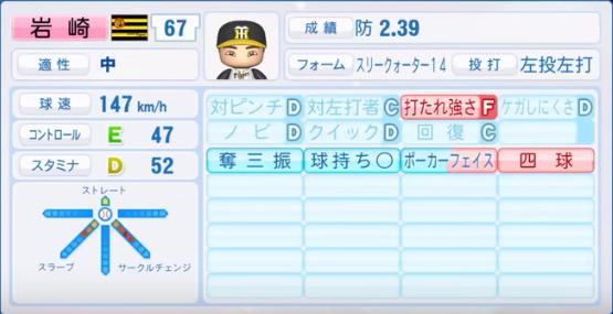 岩崎優_阪神タイガース_パワプロ能力データ_2018年シーズン終了時