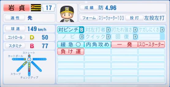岩貞_阪神タイガース_パワプロ能力データ_2018年シーズン終了時