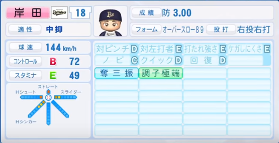岸田_オリックスバファローズ_パワプロ能力データ_2018年シーズン終了時
