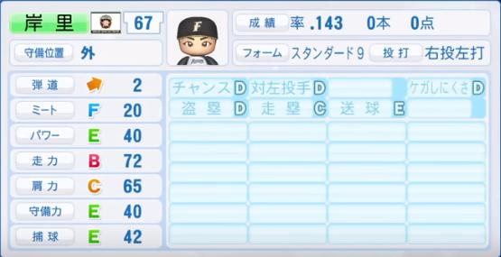 岸里_日本ハムファイターズ_パワプロ能力データ_2018年シーズン終了時