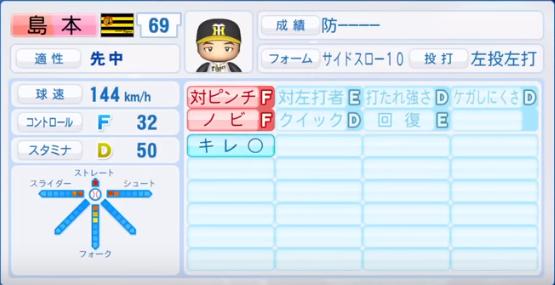 島本浩也_阪神タイガース_パワプロ能力データ_2018年シーズン終了時