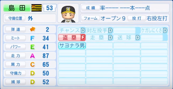 島田_阪神タイガース_パワプロ能力データ_2018年シーズン終了時