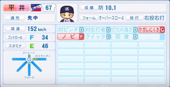 平井_ヤクルトスワローズ_パワプロ能力データ_2018年シーズン終了時