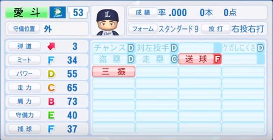 愛斗_西武ライオンズ_パワプロ能力データ_2018年シーズン終了時