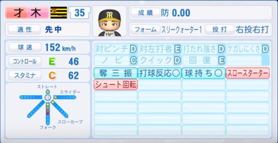 才木_阪神タイガース_パワプロ能力データ_2018年シーズン終了時