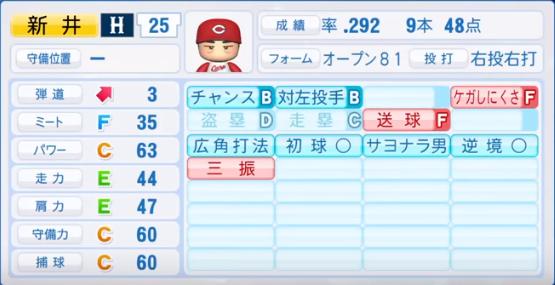 新井貴浩_広島カープ_パワプロ能力データ_2018年シーズン終了時