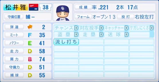 松井雅_中日ドラゴンズ_パワプロ能力データ_2018年シーズン終了時