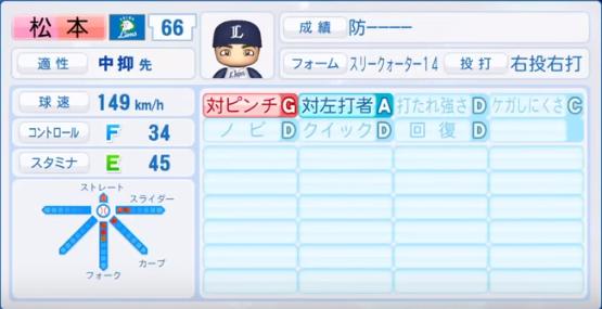 松本_西武ライオンズ_パワプロ能力データ_2018年シーズン終了時