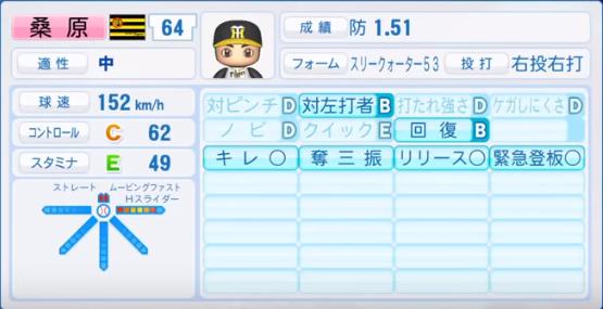 桑原_阪神タイガース_パワプロ能力データ_2018年シーズン終了時