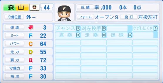 森山_日本ハムファイターズ_パワプロ能力データ_2018年シーズン終了時
