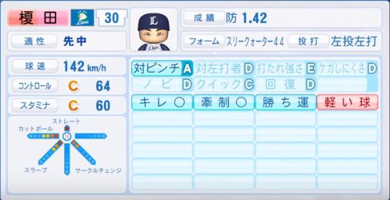 榎田大樹_西武ライオンズ_パワプロ能力データ_2018年シーズン終了時