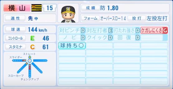 横山_阪神タイガース_パワプロ能力データ_2018年シーズン終了時