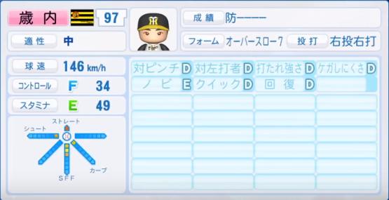 歳内_阪神タイガース_パワプロ能力データ_2018年シーズン終了時