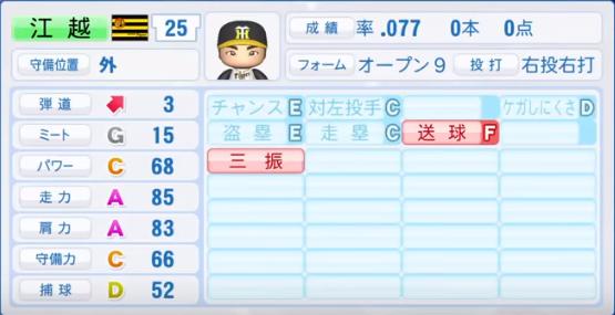 江越_阪神タイガース_パワプロ能力データ_2018年シーズン終了時