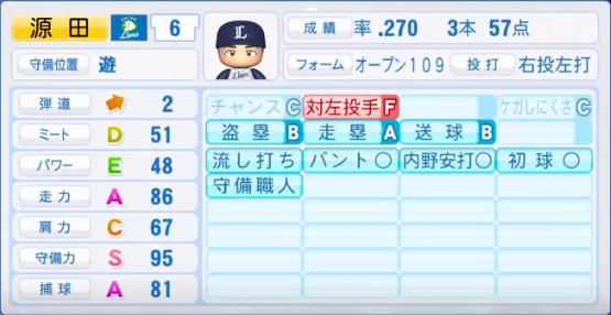 源田_西武ライオンズ_パワプロ能力データ_2018年シーズン終了時