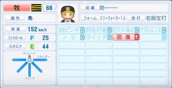 牧丈一郎_阪神タイガース_パワプロ能力データ_2018年シーズン終了時