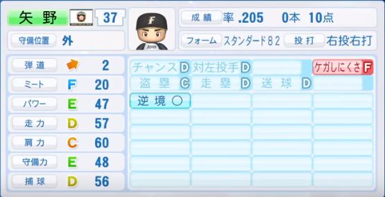 矢野_日本ハムファイターズ_パワプロ能力データ_2018年シーズン終了時