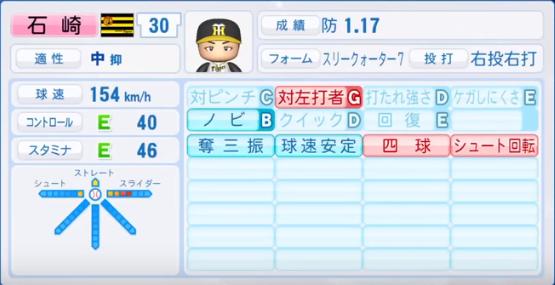 石崎_阪神タイガース_パワプロ能力データ_2018年シーズン終了時