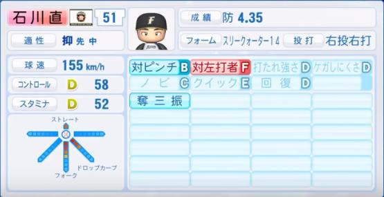 石川直_日本ハムファイターズ_パワプロ能力データ_2018年シーズン終了時