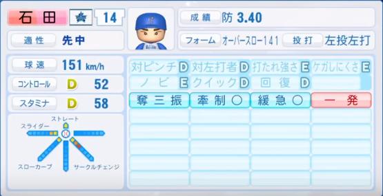 石田_横浜DeNAベイスターズ_パワプロ能力データ_2018年シーズン終了時