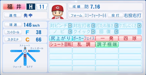 福井_広島カープ_パワプロ能力データ_2018年シーズン終了時